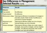 sex differences in management selected results 1 of 2