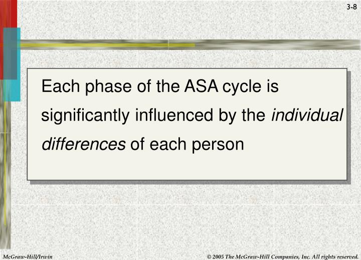 Each phase of the ASA cycle is significantly influenced by the