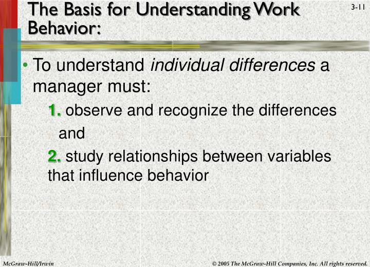 The Basis for Understanding Work Behavior: