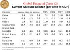 global financial crisis 2 current account balance per cent to gdp