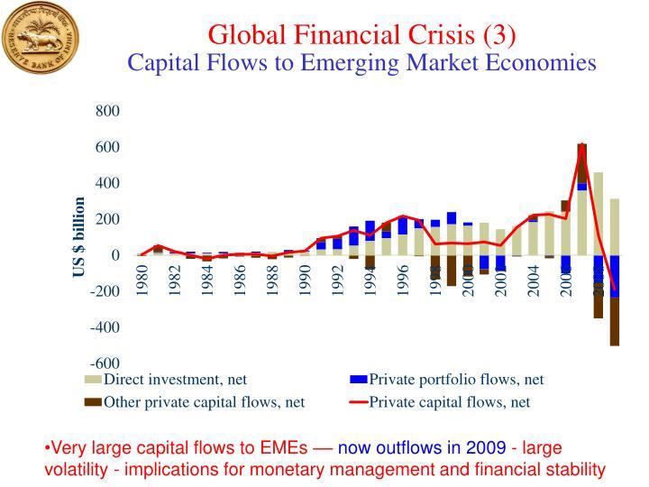 Global Financial Crisis (3)