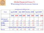 global financial crisis 7 worsening global economic outlook
