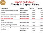 impact on india 1 trends in capital flows