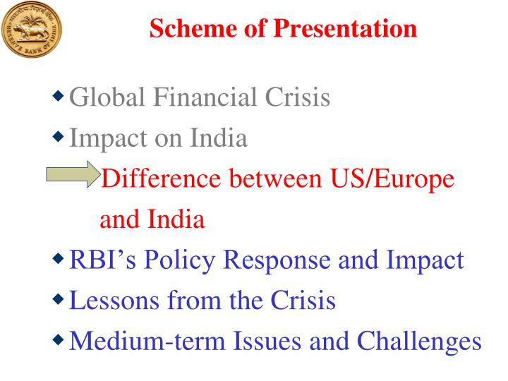 Scheme of Presentation