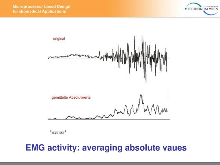 EMG activity: averaging absolute vaues