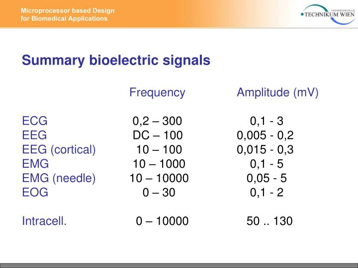 Summary bioelectric signals