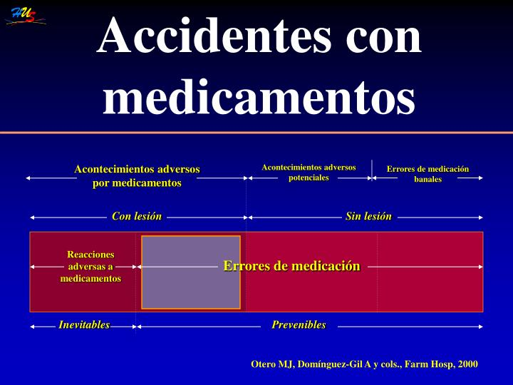 Accidentes con