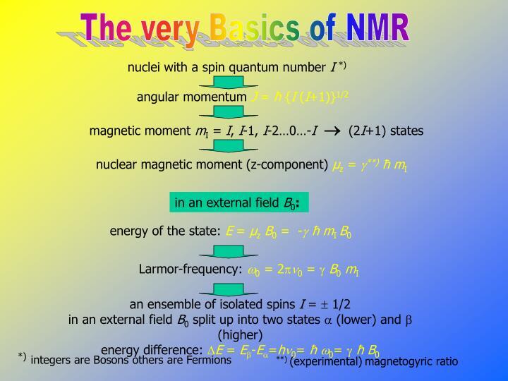 The very Basics of NMR