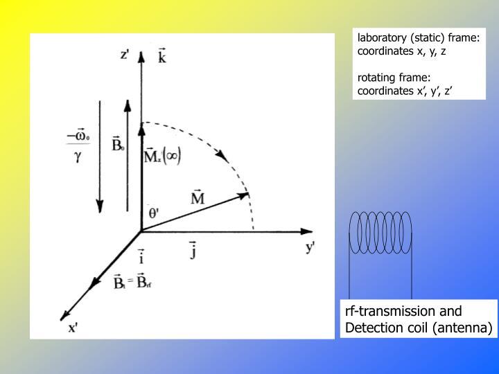 laboratory (static) frame: