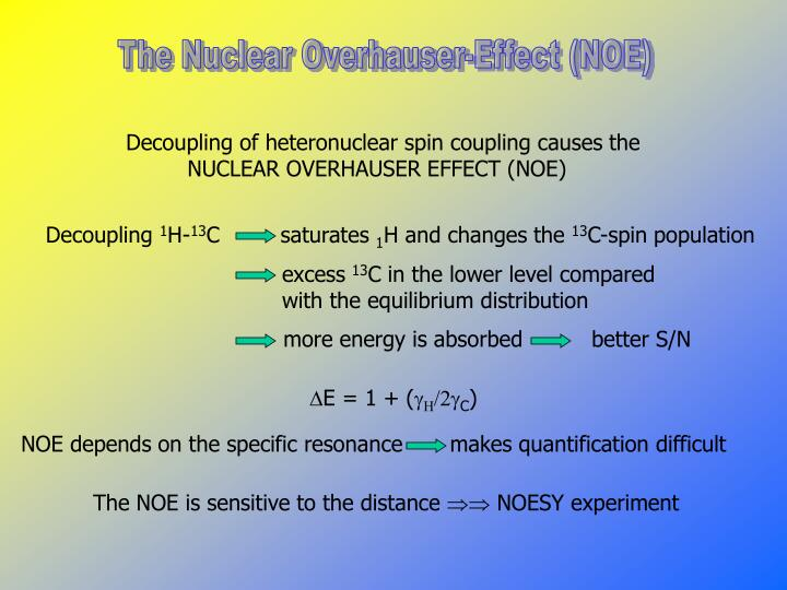 Decoupling of heteronuclear spin coupling causes the