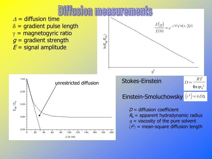 Diffusion measurements