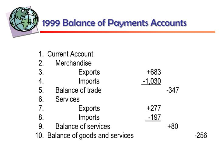 1999 Balance of Payments Accounts