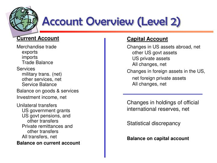 Account Overview (Level 2)