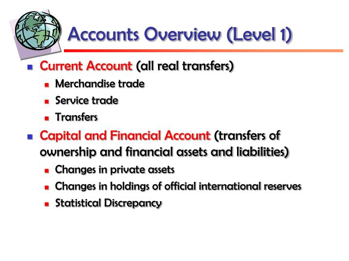 Accounts Overview (Level 1)