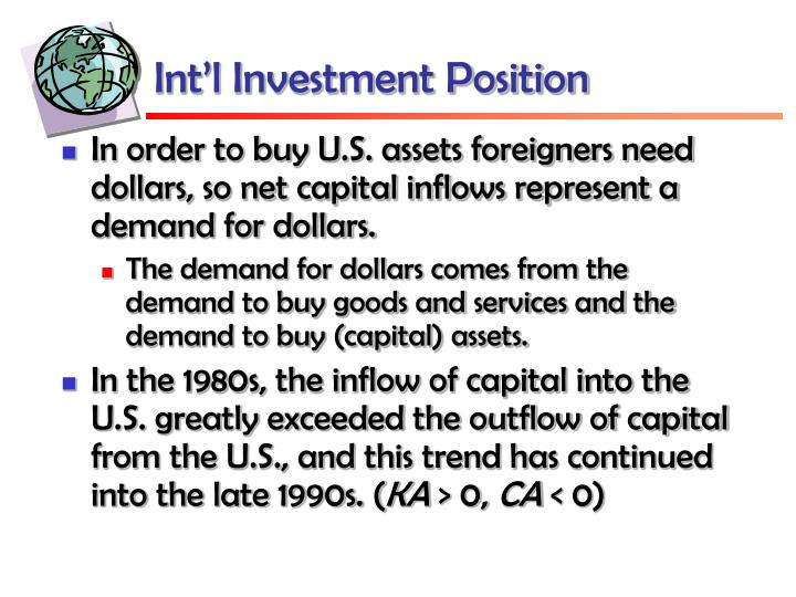 Int'l Investment Position