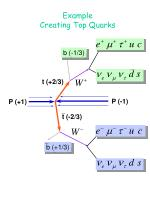 example creating top quarks