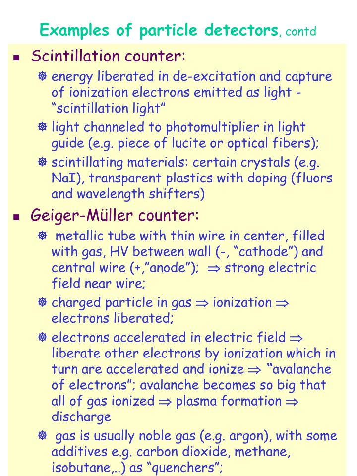 Examples of particle detectors