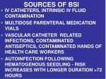 sources of bsi