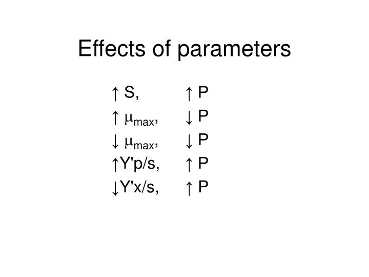 Effects of parameters