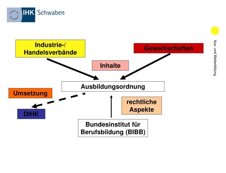 Industrie-/ Handelsverbände