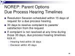 norep parent options due process hearing timelines