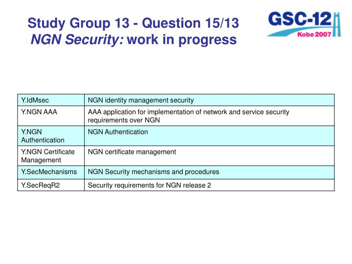 Study Group 13 - Question 15/13