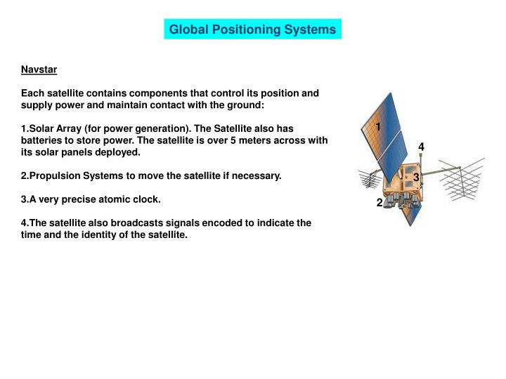 Global Positioning Systems