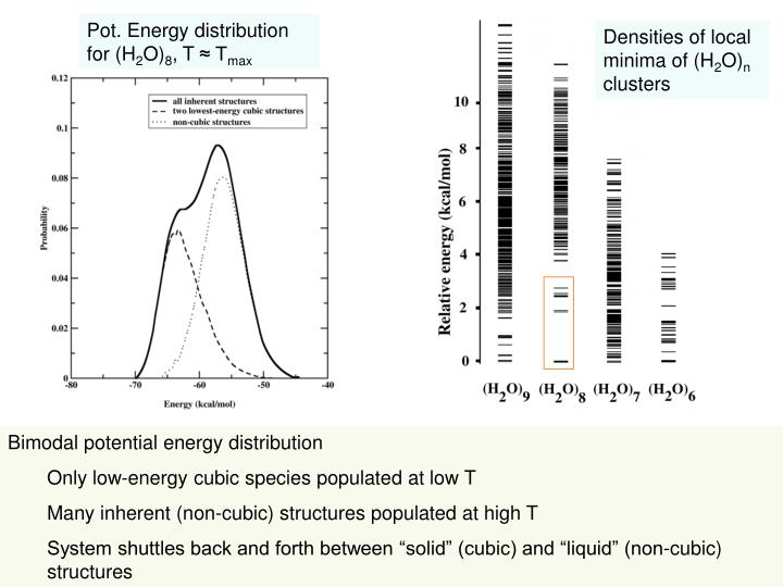 Pot. Energy distribution for (H