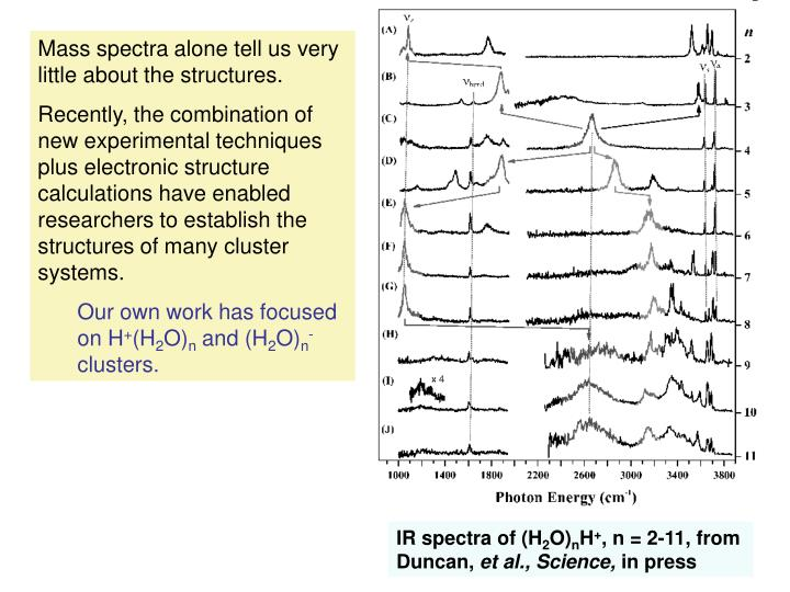 Mass spectra alone tell us very little about the structures.