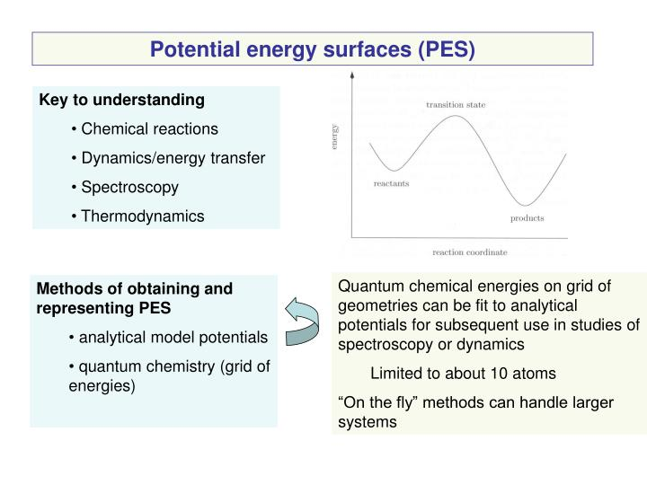 Potential energy surfaces (PES)