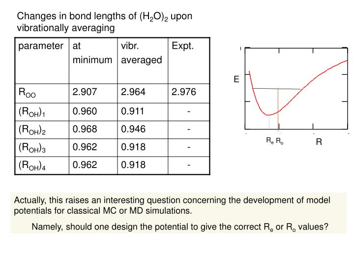 Changes in bond lengths of (H