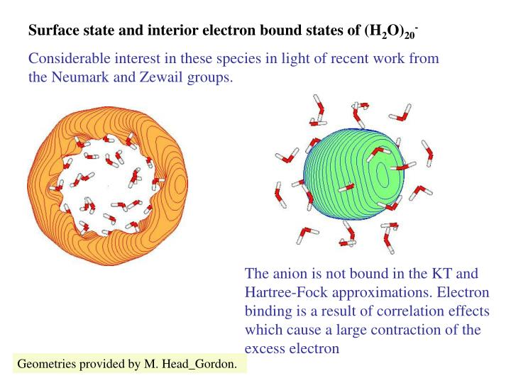 Surface state and interior electron bound states of (H