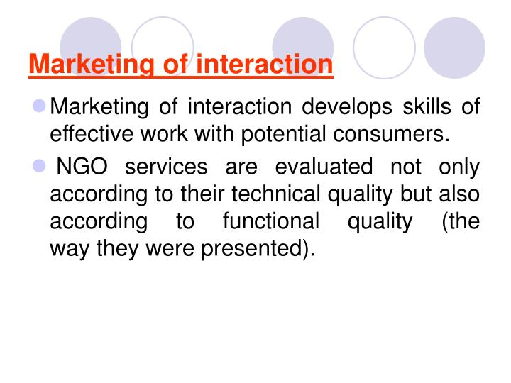 Marketing of interaction