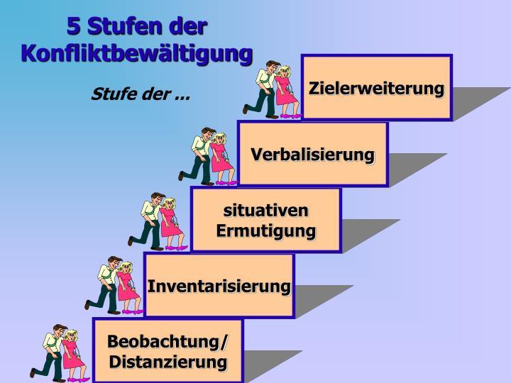 5 Stufen der