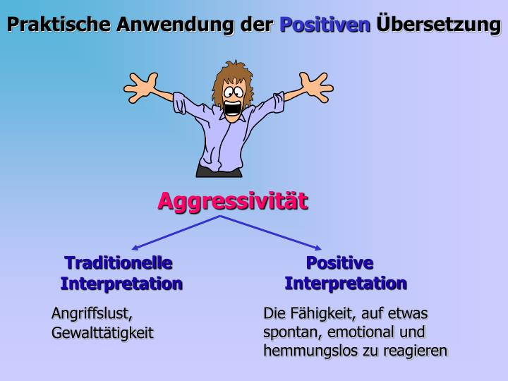Aggressivität