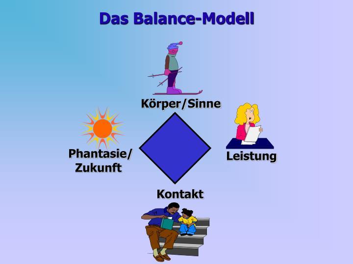 Das Balance-Modell