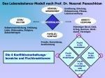 das lebensbalance modell nach prof dr nossrat peseschkian