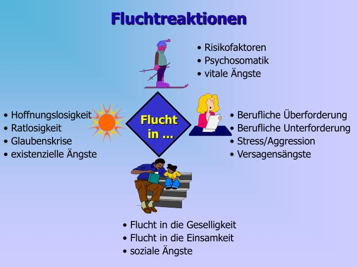 Fluchtreaktionen