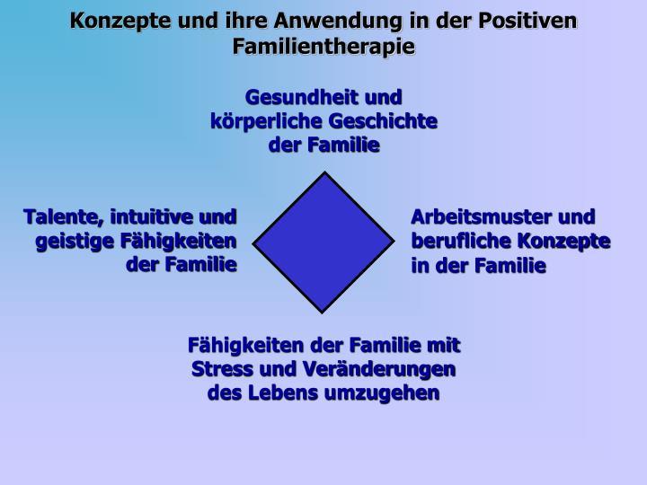 Konzepte und ihre Anwendung in der Positiven Familientherapie