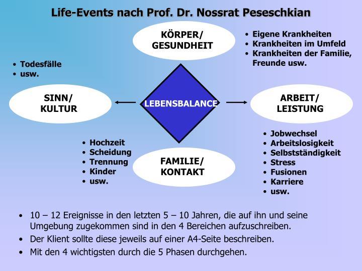 Life-Events nach Prof. Dr. Nossrat Peseschkian