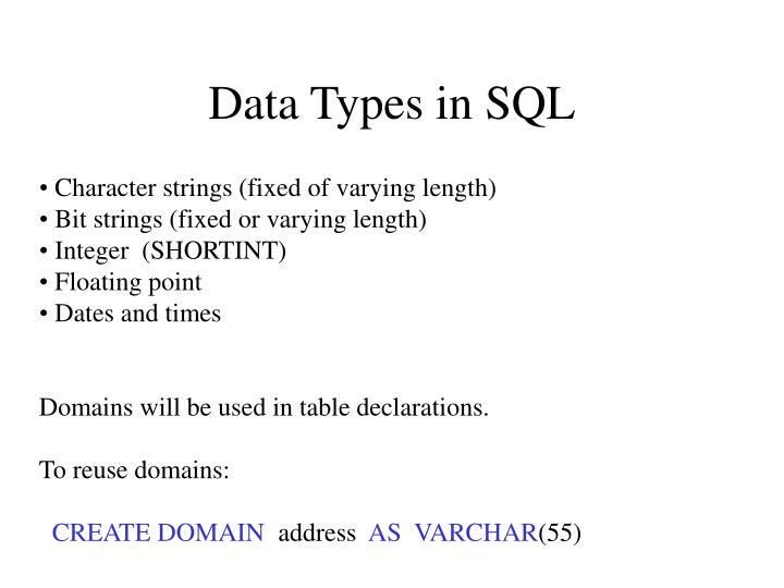 Data Types in SQL