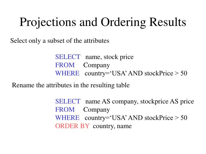 Projections and Ordering Results