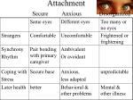 attachment secure anxious disorganized