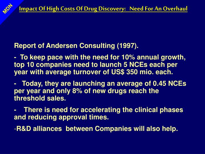 Impact Of High Costs Of Drug Discovery:   Need For An Overhaul