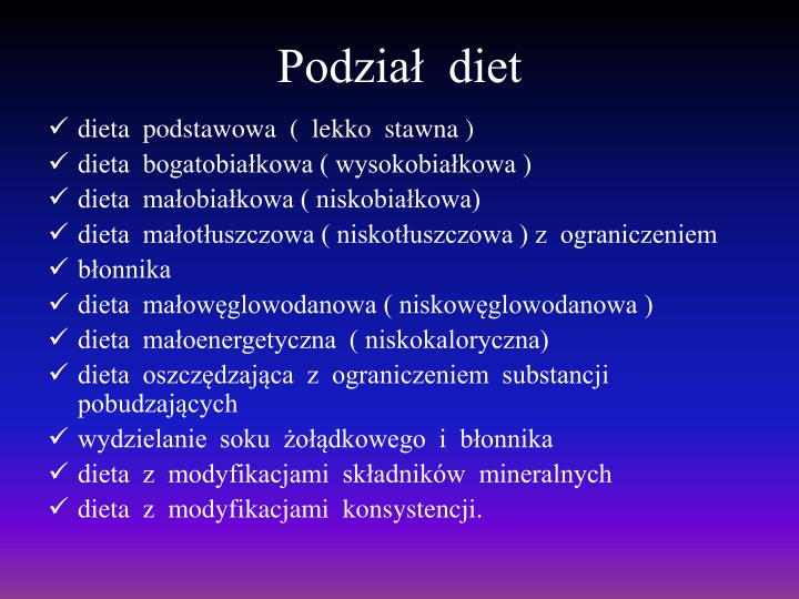 Podział  diet