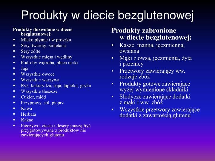 Produkty dozwolone wdiecie bezglutenowej: