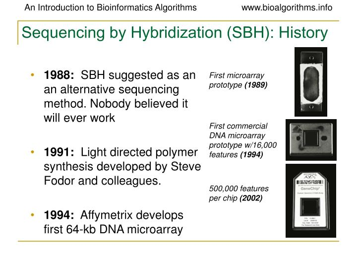 Sequencing by Hybridization (SBH): History
