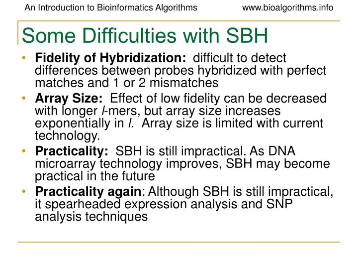 Some Difficulties with SBH
