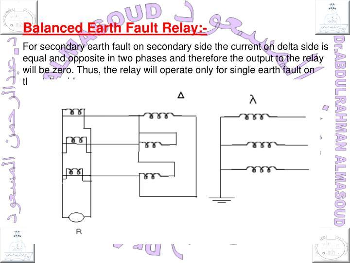 Balanced Earth Fault Relay:-
