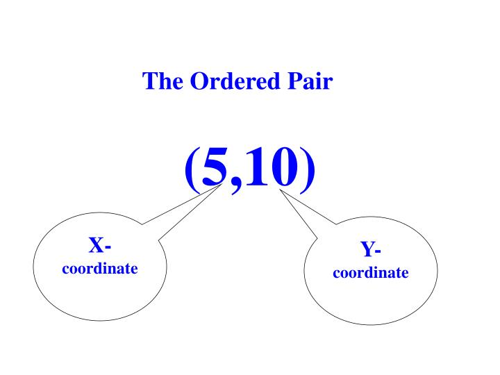 The Ordered Pair